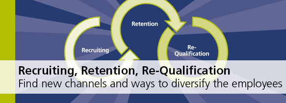 Recruiting, Retention, Re-Qualification